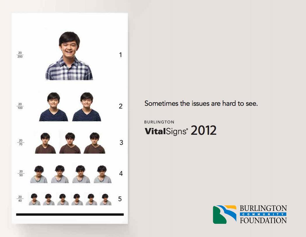 Vital Signs Report 2012